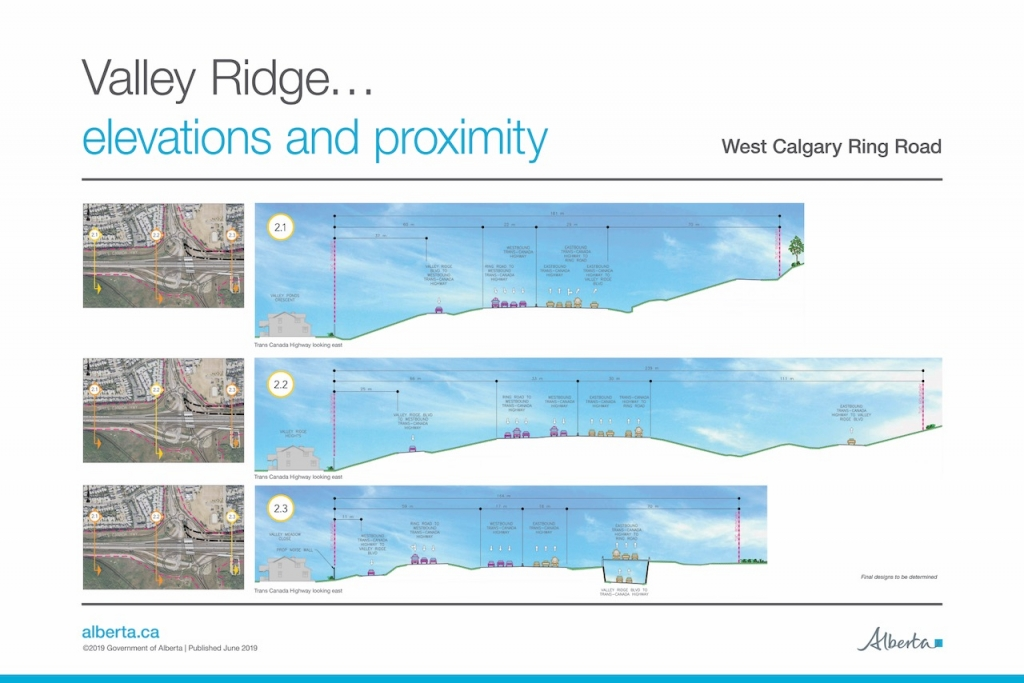 Valley Ridge cross-sections