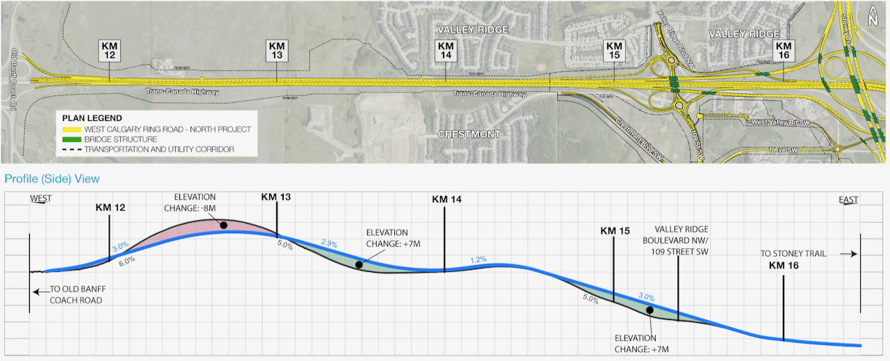 TCH Elevation Changes