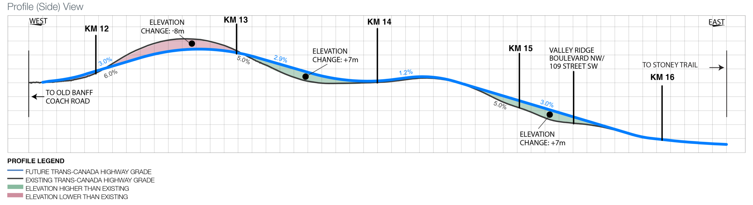 West Trans-Canada Highway profile view